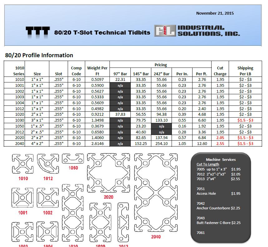 TTT Bars TN